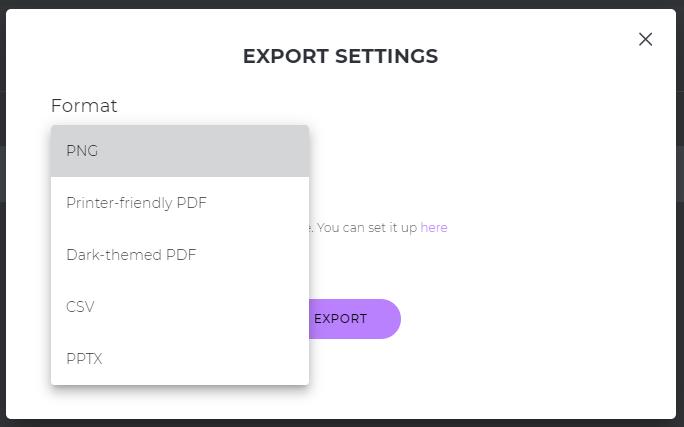 export personas