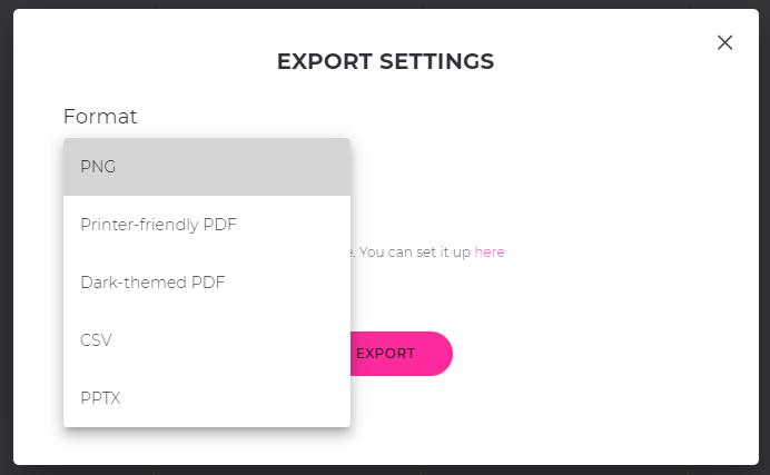 export impact maps